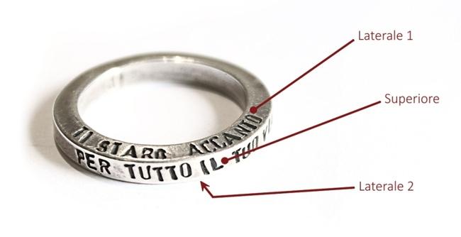 Anello Eracle - dettaglio